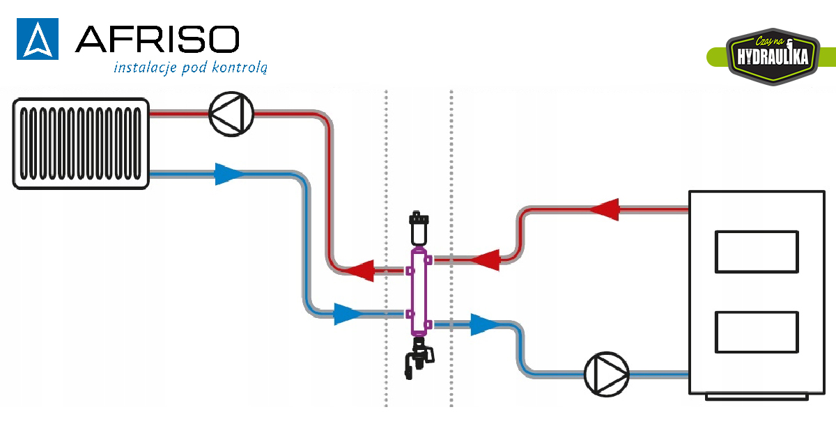 schemat instalacji zawierającej sprzęgła hydrauliczne BLH